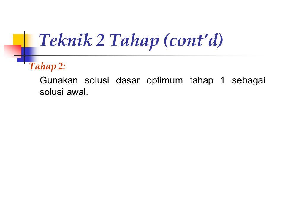 Teknik 2 Tahap (cont'd) Tahap 2: Gunakan solusi dasar optimum tahap 1 sebagai solusi awal.