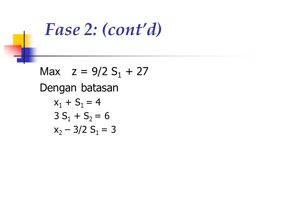 Fase 2: (cont'd) Max z = 9/2 S 1 + 27 Dengan batasan x 1 + S 1 = 4 3 S 1 + S 2 = 6 x 2 – 3/2 S 1 = 3
