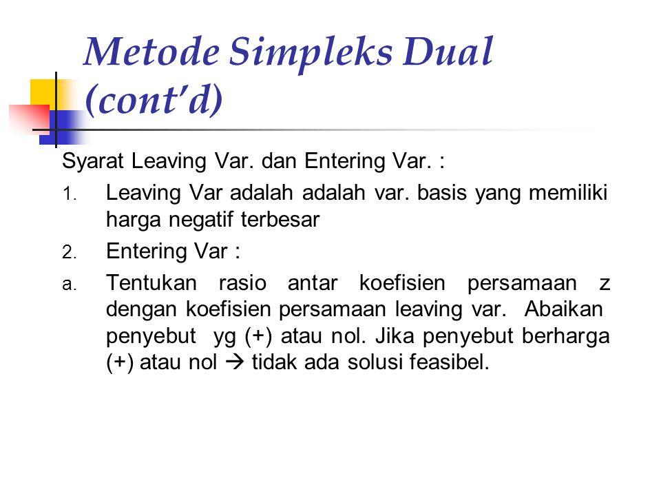 Metode Simpleks Dual (cont'd) Syarat Leaving Var. dan Entering Var. : 1. Leaving Var adalah adalah var. basis yang memiliki harga negatif terbesar 2.