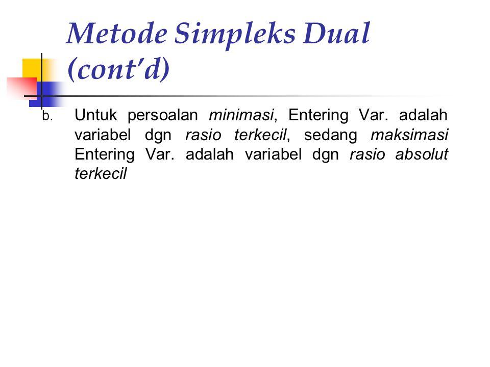Metode Simpleks Dual (cont'd) b. Untuk persoalan minimasi, Entering Var. adalah variabel dgn rasio terkecil, sedang maksimasi Entering Var. adalah var