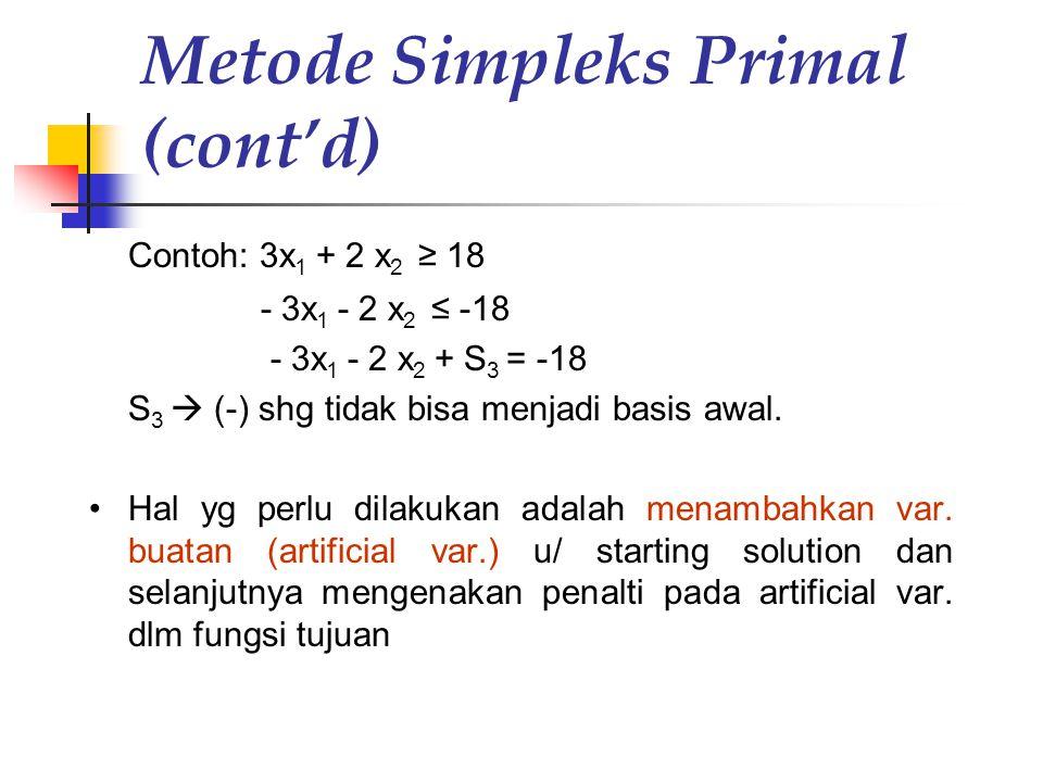 Tabel Iterasi Fase 2 IterasiBasisx1x1 x2x2 S1S1 S2S2 Solusi 0 z 00-9/2027 x1x1 10104 S2S2 00316 x2x2 01-3/203 1 z 0003/236 x1x1 100-1/32 S1S1 0011/32 X2X2 0101/26 X1 = 2 ; x2 = 6 ; z = 36