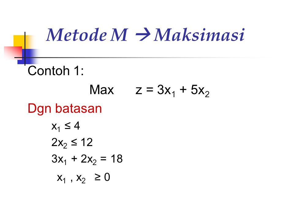 Metode M  Maksimasi (cont'd) Konversi ke bentuk standar: Max z = 3x 1 + 5x 2 + 0S 1 + 0S 2 – MR 3 Dgn batasan x 1 + S 1 = 4 2x 2 + S 2 = 12 3x 1 + 2x 2 + R 3 = 18 x 1, x 2, S 1, S 2, R 3 ≥ 0