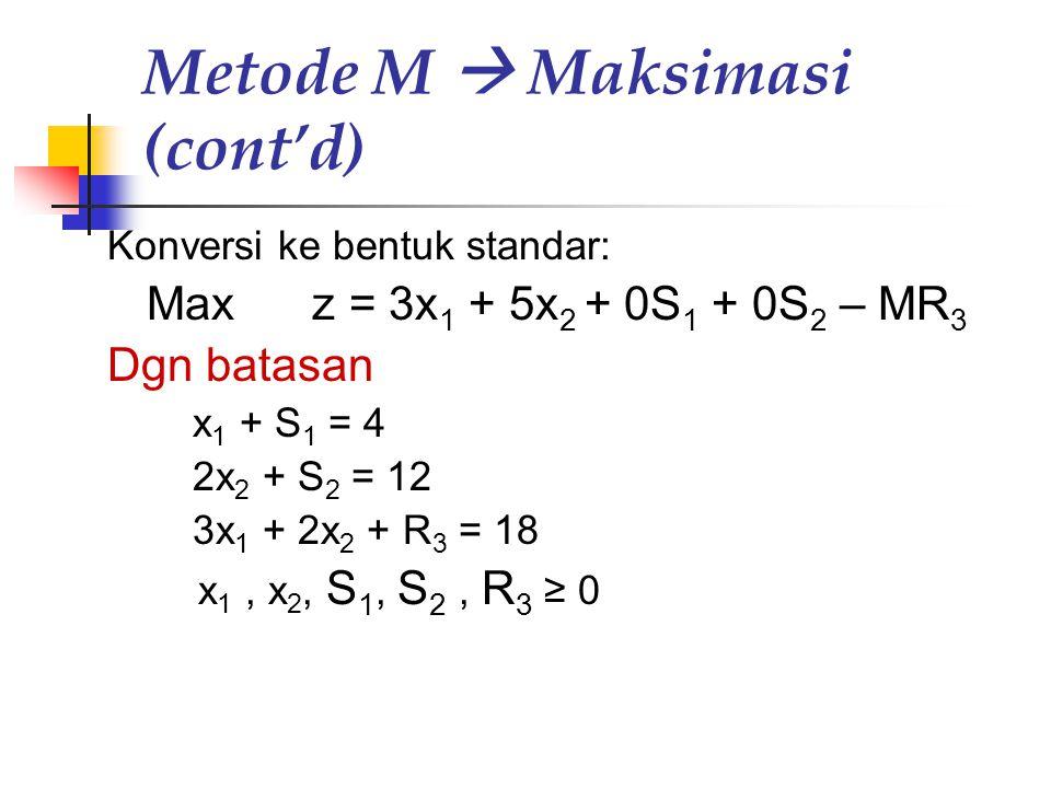 Metode M  Maksimasi (cont'd) Konversi ke bentuk standar: Max z = 3x 1 + 5x 2 + 0S 1 + 0S 2 – MR 3 Dgn batasan x 1 + S 1 = 4 2x 2 + S 2 = 12 3x 1 + 2x