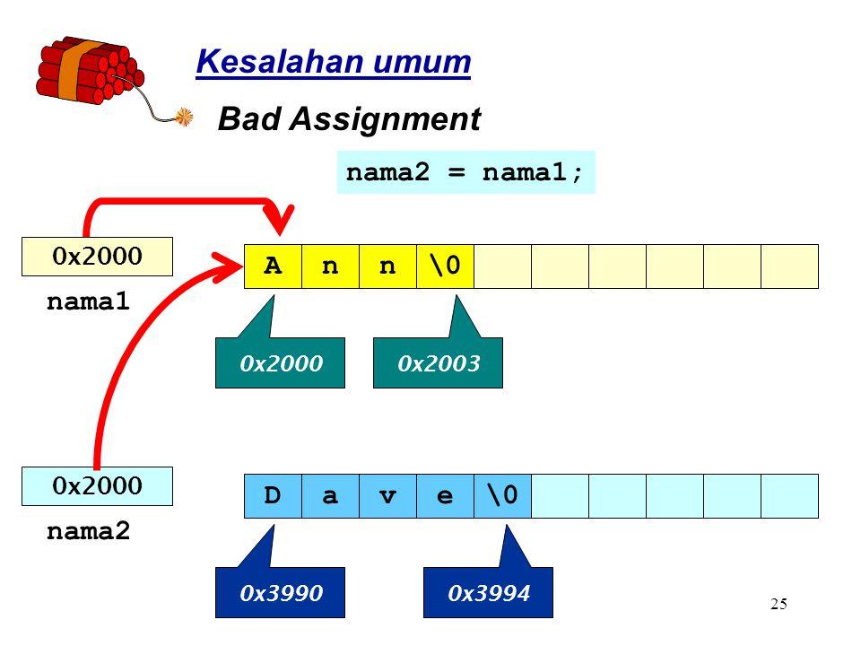 25 Kesalahan umum Bad Assignment Dave\0 0x39900x3994 Ann\0 0x20000x2003 0x2000 nama1 0x2000 nama2 nama2 = nama1;