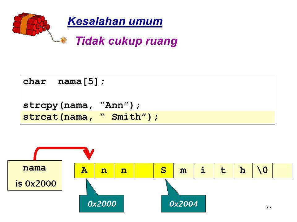 33 Kesalahan umum char nama[5]; strcpy(nama, Ann ); strcat(nama, Smith ); Tidak cukup ruang AnnSmit 0x2000 0x2004 h\0 nama is 0x2000