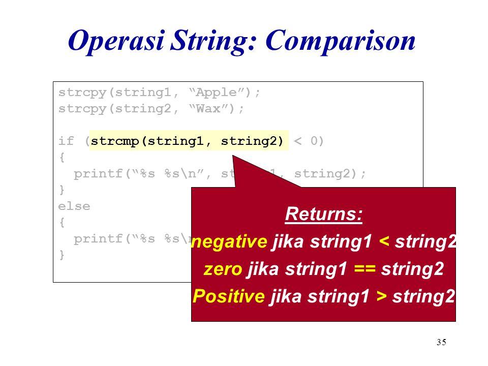 35 strcpy(string1, Apple ); strcpy(string2, Wax ); if (strcmp(string1, string2) < 0) { printf( %s %s\n , string1, string2); } else { printf( %s %s\n , string2, string1); } Operasi String: Comparison Returns: negative jika string1 < string2 zero jika string1 == string2 Positive jika string1 > string2