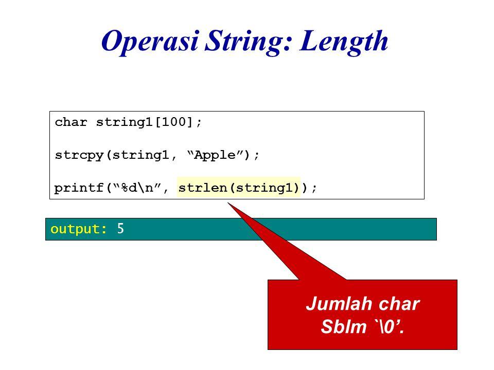 37 output: 5 Jumlah char Sblm `\0'.