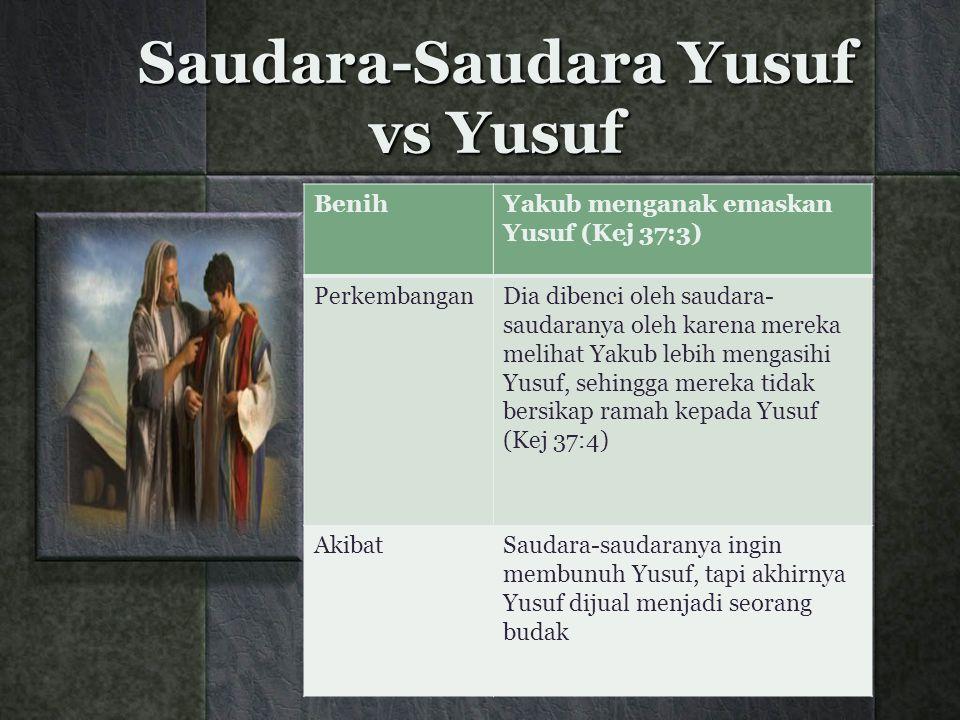 Saudara-Saudara Yusuf vs Yusuf BenihYakub menganak emaskan Yusuf (Kej 37:3) PerkembanganDia dibenci oleh saudara- saudaranya oleh karena mereka meliha