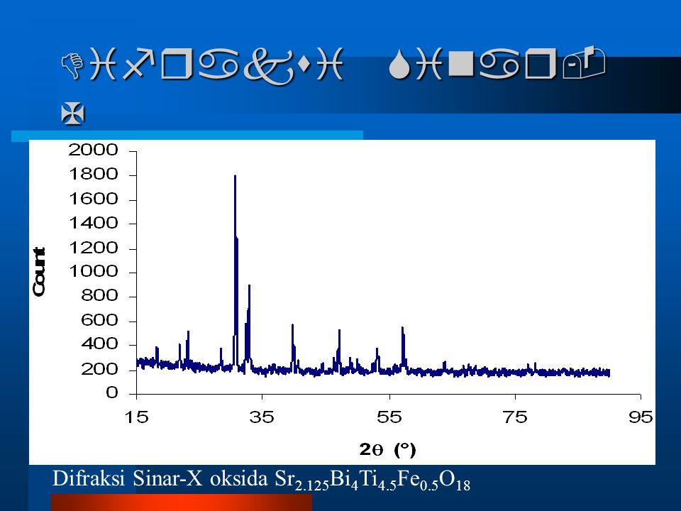 Difraksi Sinar- X Difraksi Sinar-X oksida Sr 2.125 Bi 4 Ti 4.5 Fe 0.5 O 18