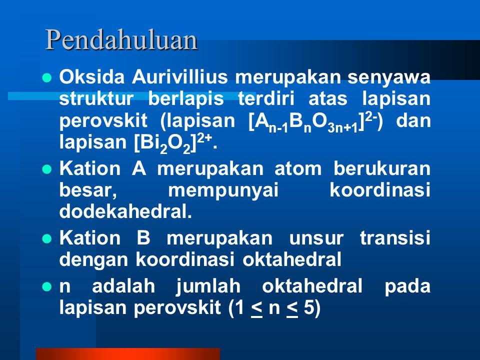 Pendahuluan Oksida Aurivillius merupakan senyawa struktur berlapis terdiri atas lapisan perovskit (lapisan [A n-1 B n O 3n+1 ] 2- ) dan lapisan [Bi 2 O 2 ] 2+.