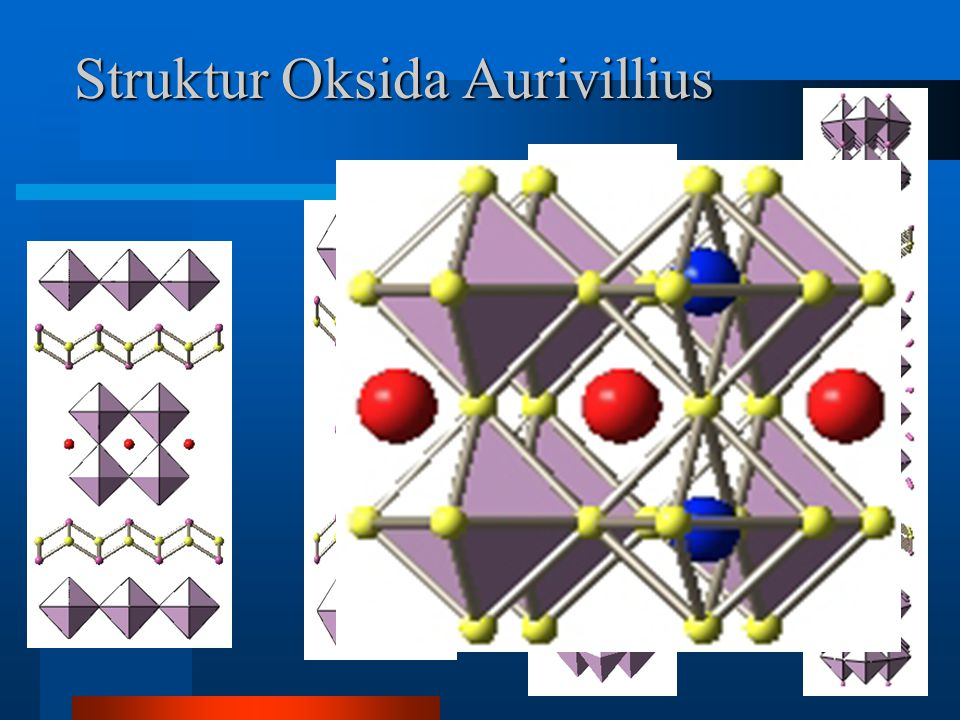Perb… Lanjutan Bi 3 TiNbO 9 a (Å)5.4240285.4248(2) b (Å)5.3854715.3864(2) c (Å)25.04066725.0392(9)  =  =  (º) 90 Energi Kisi53898.7954kJ/mol SrBi 2 Ta 2 O 9 a (Å)5.5270265.5272(2) b (Å)5.5216195.5218(1) c (Å)25.0275525.0275(5)  =  =  (º) 90 Energi Kisi55701.1903kJ/mol