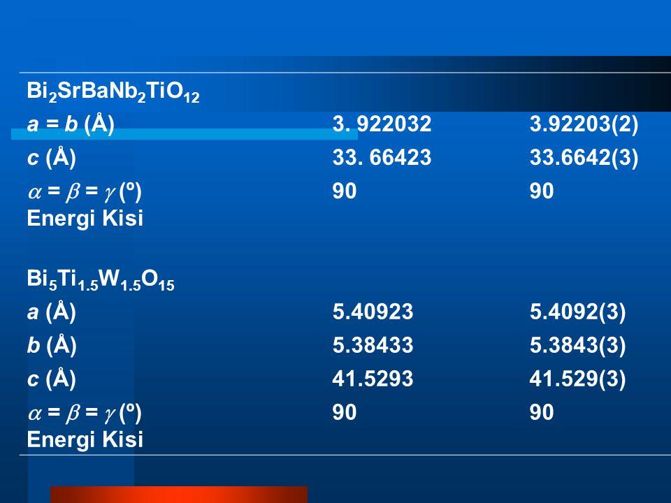 Bi 2 SrBaNb 2 TiO 12 a = b (Å)3. 9220323.92203(2) c (Å)33.