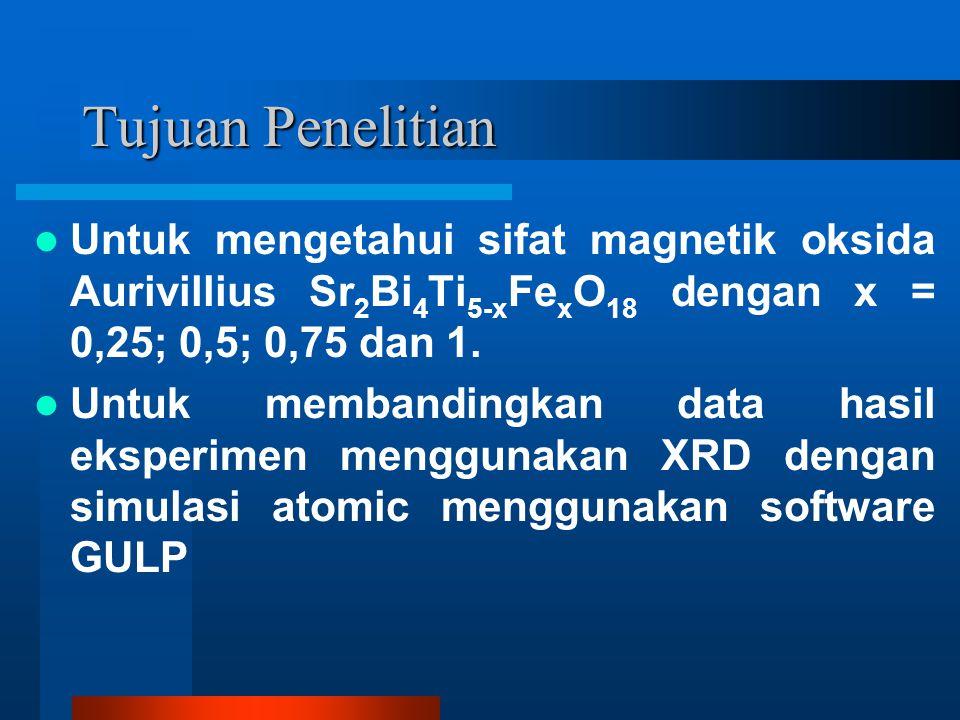Tujuan Penelitian Untuk mengetahui sifat magnetik oksida Aurivillius Sr 2 Bi 4 Ti 5-x Fe x O 18 dengan x = 0,25; 0,5; 0,75 dan 1.