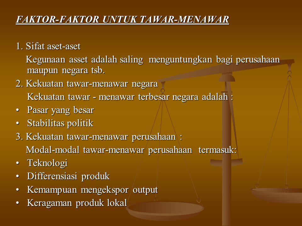 FAKTOR-FAKTOR UNTUK TAWAR-MENAWAR 1.