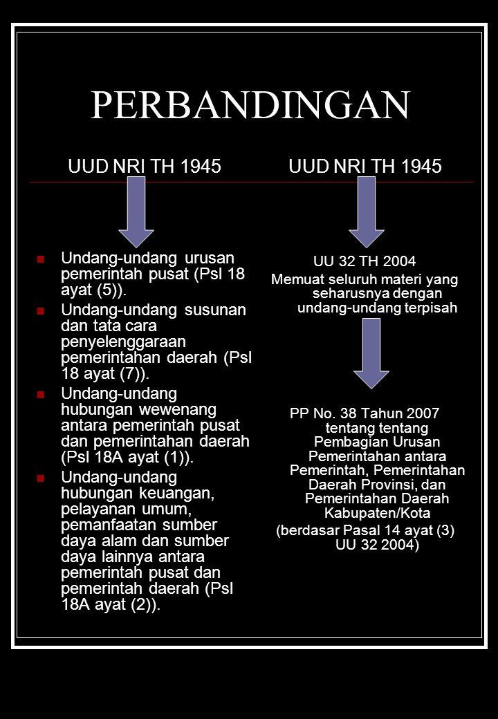 PERBANDINGAN UUD NRI TH 1945 Undang-undang urusan pemerintah pusat (Psl 18 ayat (5)). Undang-undang susunan dan tata cara penyelenggaraan pemerintahan