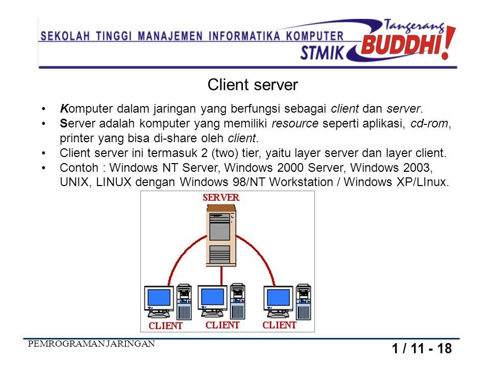 PEMROGRAMAN JARINGAN Komputer dalam jaringan yang berfungsi sebagai client dan server.