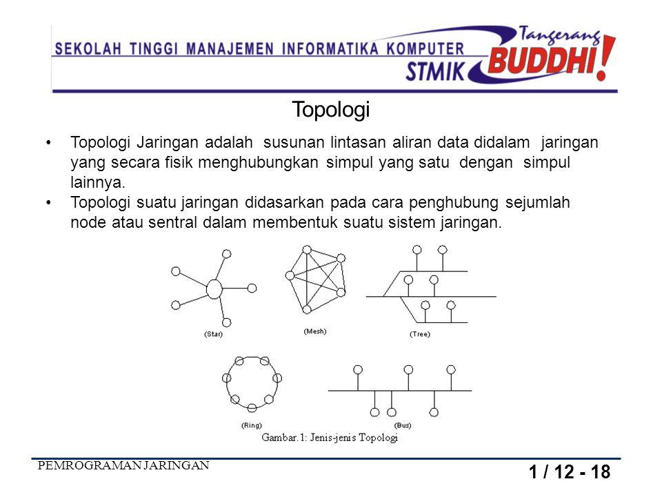 PEMROGRAMAN JARINGAN Topologi Topologi Jaringan adalah susunan lintasan aliran data didalam jaringan yang secara fisik menghubungkan simpul yang satu dengan simpul lainnya.