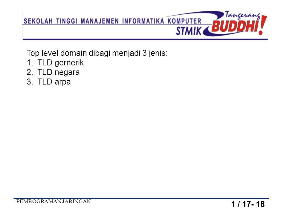 PEMROGRAMAN JARINGAN Top level domain dibagi menjadi 3 jenis: 1.TLD gernerik 2.TLD negara 3.TLD arpa 1 / 17- 18