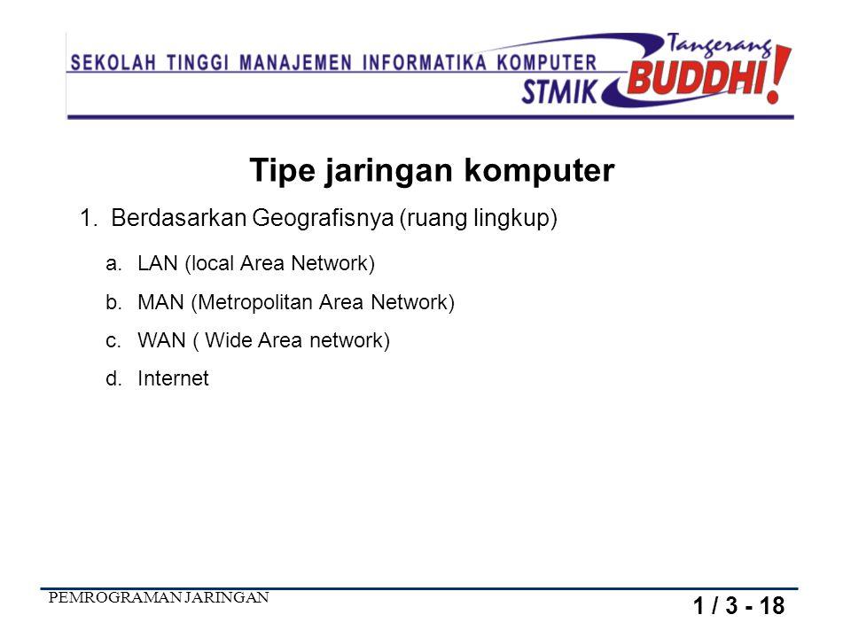 PEMROGRAMAN JARINGAN 1 / 3 - 18 Tipe jaringan komputer 1.Berdasarkan Geografisnya (ruang lingkup) a.LAN (local Area Network) b.MAN (Metropolitan Area Network) c.WAN ( Wide Area network) d.Internet