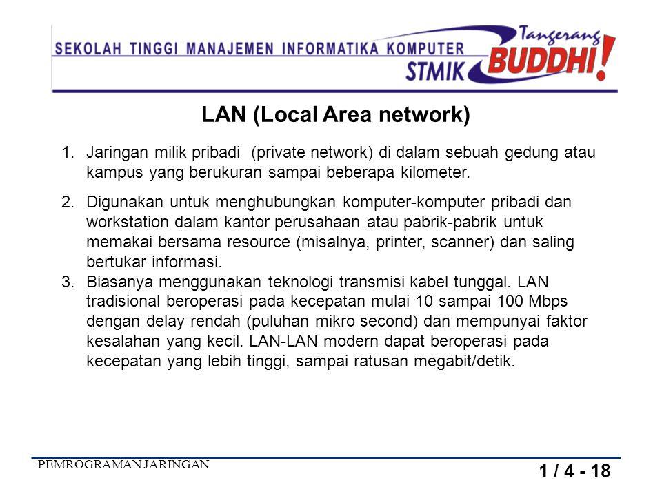 PEMROGRAMAN JARINGAN MAN (Metropolitan Area network) Pada dasarnya merupakan versi LAN yang berukuran lebih besar dan biasanya memakai teknologi yang sama dengan LAN.