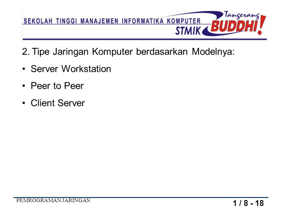 PEMROGRAMAN JARINGAN Server workstation Server hanya bertugas sebagai penyimpanan data.