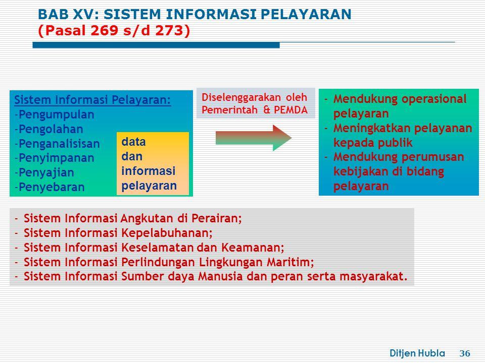 Ditjen Hubla 36 Sistem Informasi Pelayaran: -Pengumpulan -Pengolahan -Penganalisisan -Penyimpanan -Penyajian -Penyebaran data dan informasi pelayaran -Mendukung operasional pelayaran -Meningkatkan pelayanan kepada publik -Mendukung perumusan kebijakan di bidang pelayaran Diselenggarakan oleh Pemerintah & PEMDA -Sistem Informasi Angkutan di Perairan; -Sistem Informasi Kepelabuhanan; -Sistem Informasi Keselamatan dan Keamanan; -Sistem Informasi Perlindungan Lingkungan Maritim; -Sistem Informasi Sumber daya Manusia dan peran serta masyarakat.