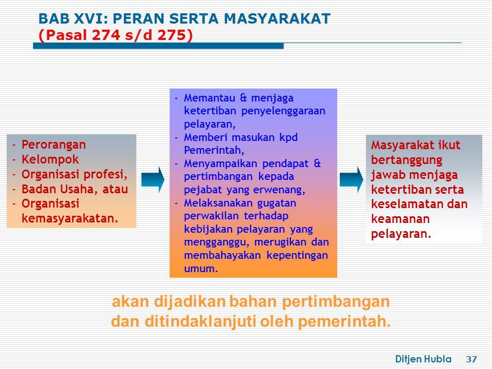 Ditjen Hubla 37 -Perorangan -Kelompok -Organisasi profesi, -Badan Usaha, atau -Organisasi kemasyarakatan. -Memantau & menjaga ketertiban penyelenggara