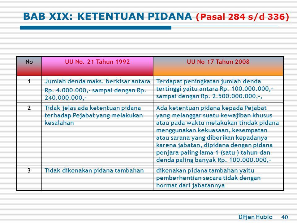 Ditjen Hubla 40 NoUU No.21 Tahun 1992UU No 17 Tahun 2008 1Jumlah denda maks.