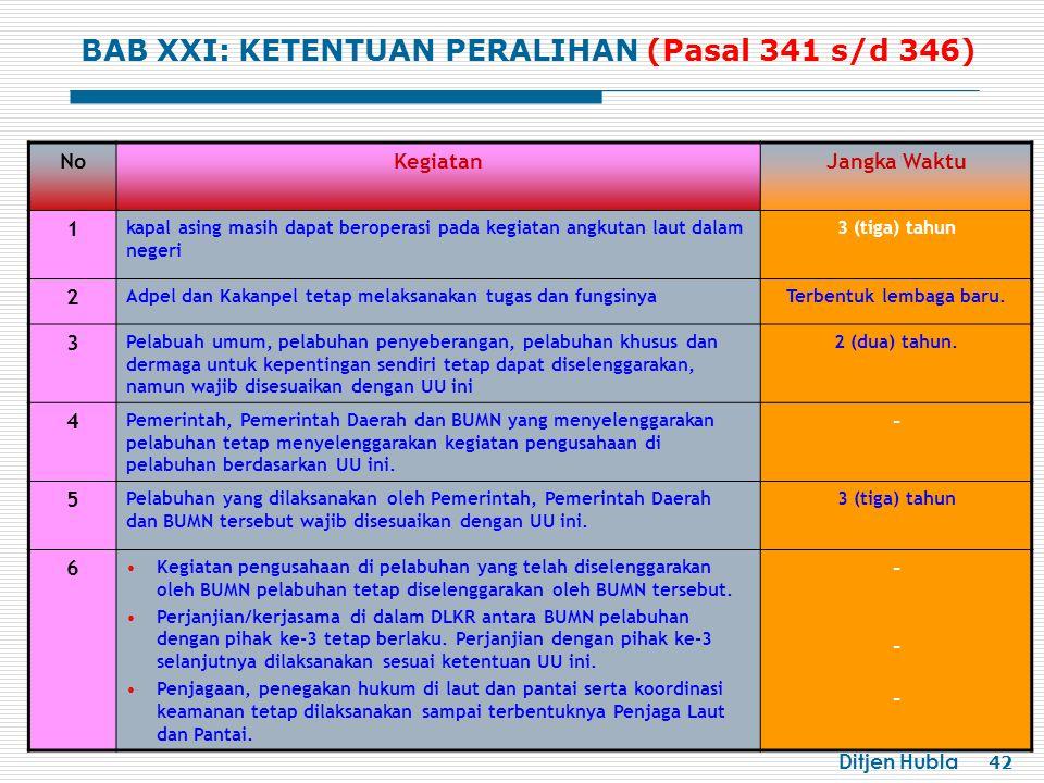 Ditjen Hubla 42 NoKegiatanJangka Waktu 1 kapal asing masih dapat beroperasi pada kegiatan angkutan laut dalam negeri 3 (tiga) tahun 2 Adpel dan Kakanp
