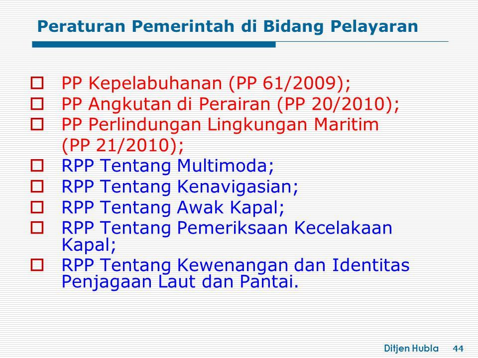 Ditjen Hubla 44  PP Kepelabuhanan (PP 61/2009);  PP Angkutan di Perairan (PP 20/2010);  PP Perlindungan Lingkungan Maritim (PP 21/2010);  RPP Tentang Multimoda;  RPP Tentang Kenavigasian;  RPP Tentang Awak Kapal;  RPP Tentang Pemeriksaan Kecelakaan Kapal;  RPP Tentang Kewenangan dan Identitas Penjagaan Laut dan Pantai.