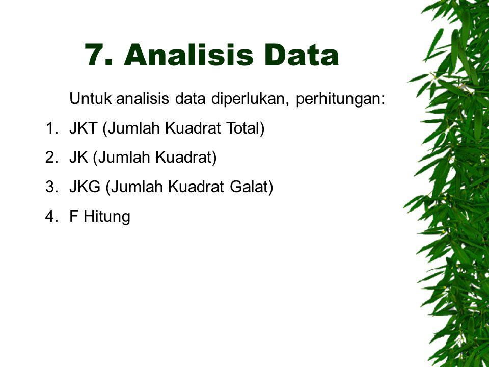 7. Analisis Data Untuk analisis data diperlukan, perhitungan: 1.JKT (Jumlah Kuadrat Total) 2.JK (Jumlah Kuadrat) 3.JKG (Jumlah Kuadrat Galat) 4.F Hitu