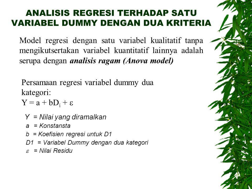 ANALISIS REGRESI TERHADAP SATU VARIABEL DUMMY DENGAN DUA KRITERIA Y = Nilai yang diramalkan a= Konstansta b = Koefisien regresi untuk D1 D1 = Variabel Dummy dengan dua kategori  = Nilai Residu Persamaan regresi variabel dummy dua kategori: Y = a + bD i +  Model regresi dengan satu variabel kualitatif tanpa mengikutsertakan variabel kuantitatif lainnya adalah serupa dengan analisis ragam (Anova model)