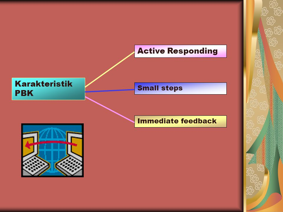 Karakteristik PBK Active Responding Small steps Immediate feedback