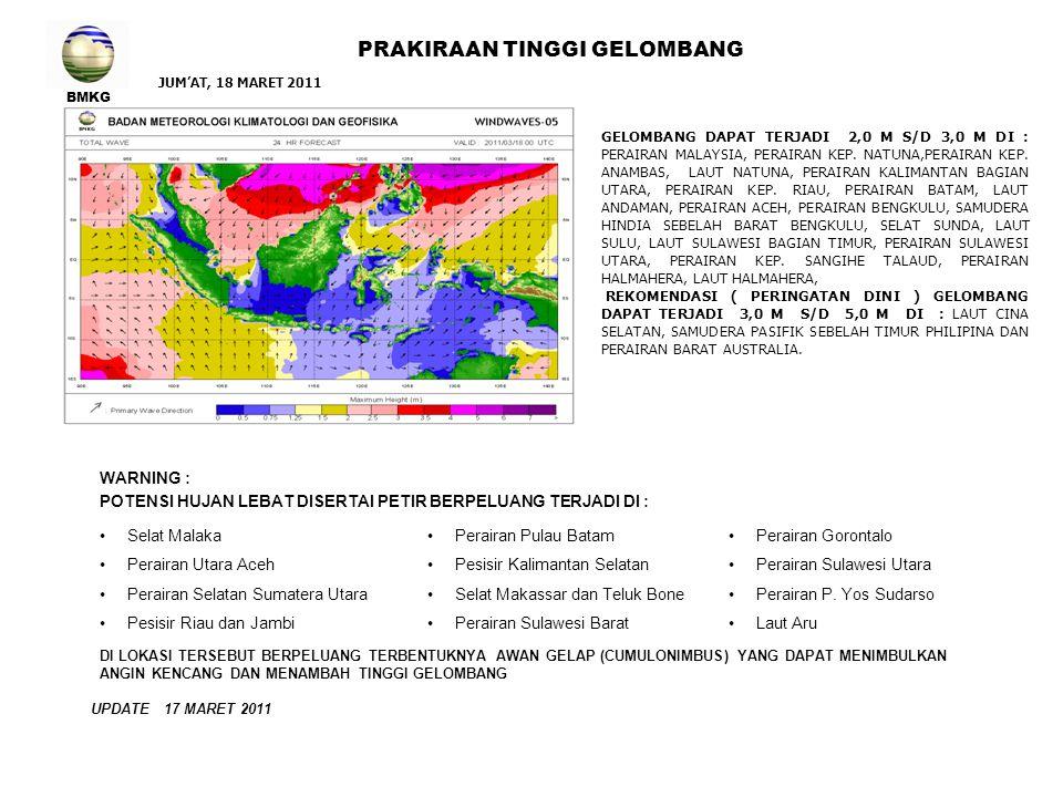 BMKG PRAKIRAAN TINGGI GELOMBANG WARNING : POTENSI HUJAN LEBAT DISERTAI PETIR BERPELUANG TERJADI DI : Selat Malaka Perairan Utara Aceh Perairan Selatan Sumatera Utara Pesisir Riau dan Jambi JUM'AT, 18 MARET 2011 Perairan Pulau Batam Pesisir Kalimantan Selatan Selat Makassar dan Teluk Bone Perairan Sulawesi Barat DI LOKASI TERSEBUT BERPELUANG TERBENTUKNYA AWAN GELAP (CUMULONIMBUS) YANG DAPAT MENIMBULKAN ANGIN KENCANG DAN MENAMBAH TINGGI GELOMBANG UPDATE 17 MARET 2011 GELOMBANG DAPAT TERJADI 2,0 M S/D 3,0 M DI : PERAIRAN MALAYSIA, PERAIRAN KEP.