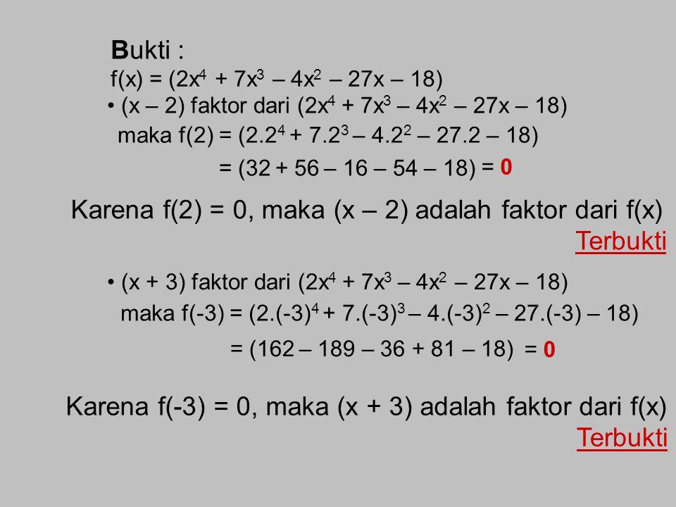 Teorema Faktor 1.Suatu fungsi suku banyak f(x) memiliki faktor (x – k) jika dan hanya jika f(k) = 0. 2.Suatu fungsi suku banyak f(x) memiliki faktor (