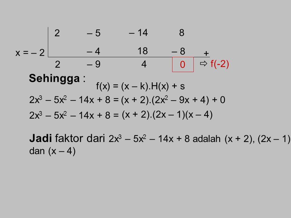 Contoh soal : Tentukan faktor-faktor dari suku banyak (2x 3 – 5x 2 – 14x + 8) Jawab : Nilai a yang mungkin adalah ±8, ±4, ±2, ±1 Dengan cara trial and