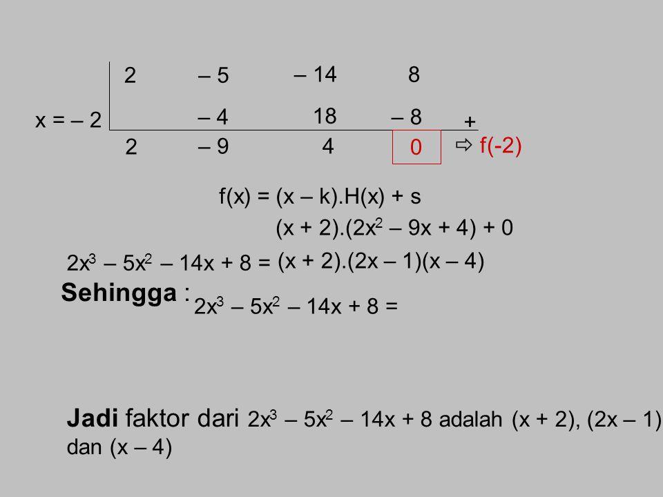 Menyelesaikan Persamaan Suku Banyak Contoh soal : Selesaikan persamaan suku banyak 2x 3 – 5x 2 – 14x + 8 = 0 Jawab : Nilai a yang mungkin adalah ±8, ±