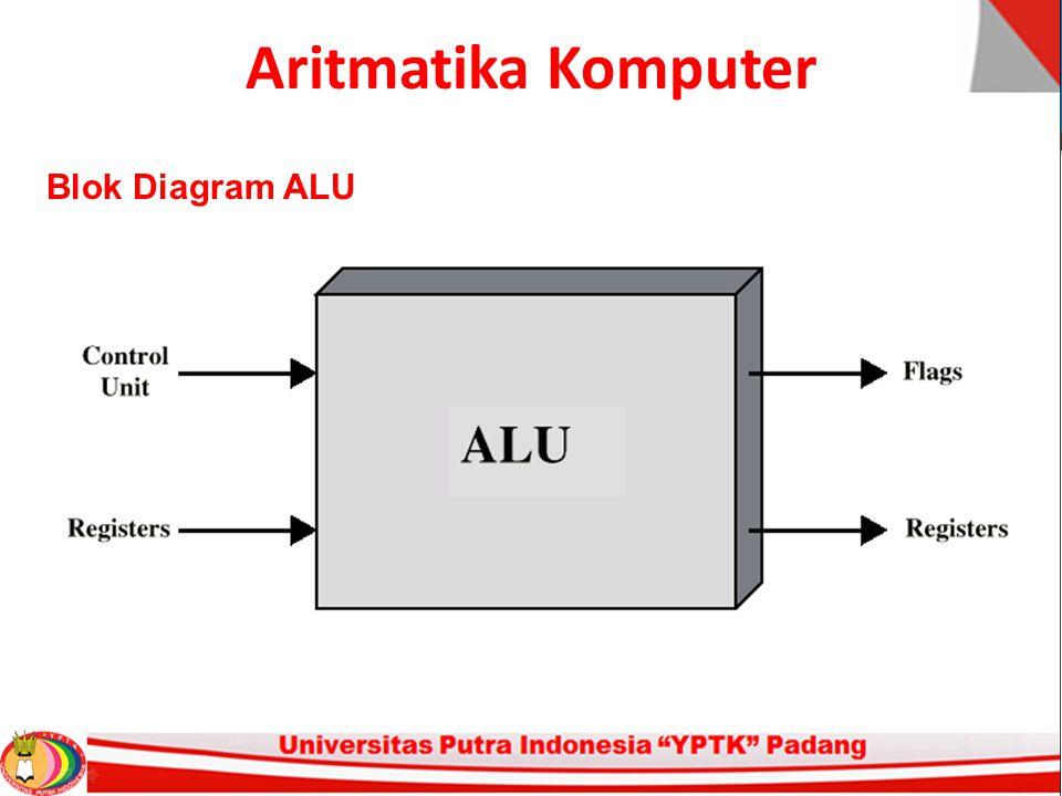 Aritmatika Komputer Blok Diagram ALU