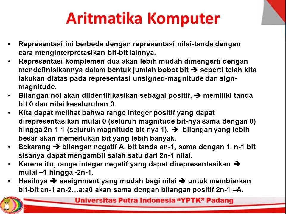 Aritmatika Komputer Kadang-kadang kita perlu mengambil sebuah integer n bit dan menyimpannya di dalam m bit, dengan m > n.