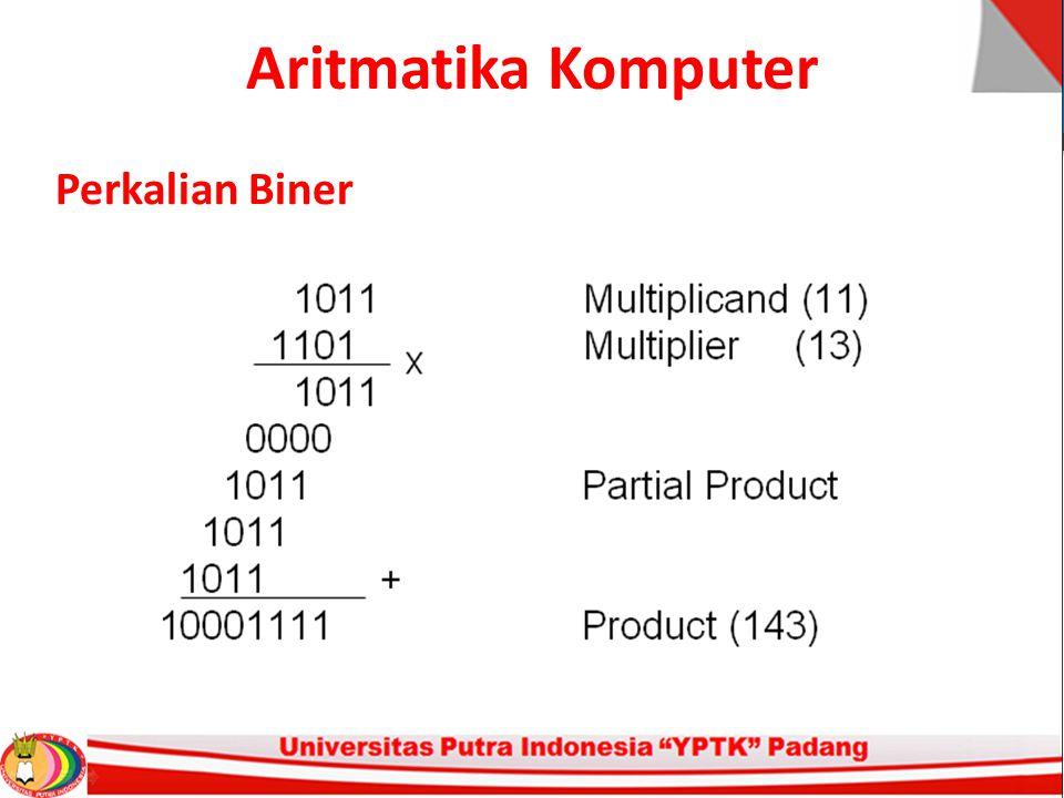Aritmatika Komputer Pembagian Biner