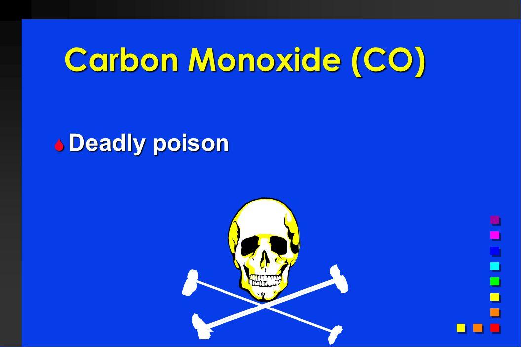 Carbon Monoxide (CO)  Deadly poison