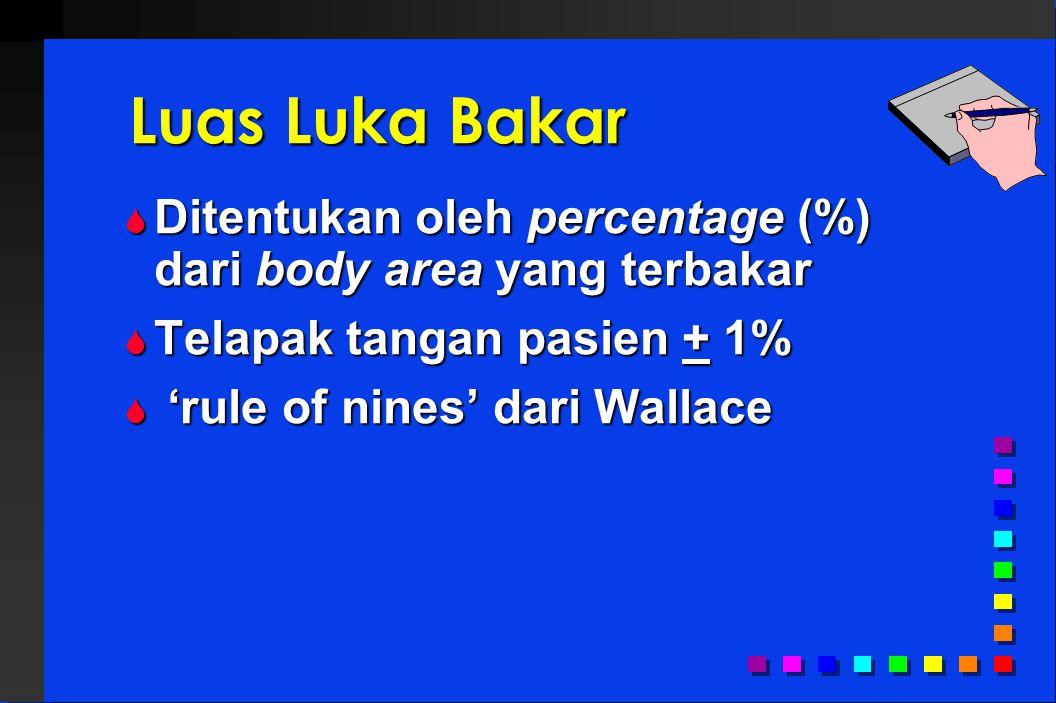 Luas Luka Bakar  Ditentukan oleh percentage (%) dari body area yang terbakar  Telapak tangan pasien + 1%  'rule of nines' dari Wallace