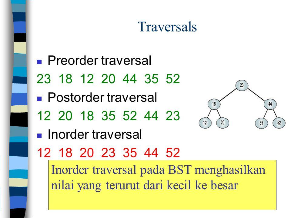 25 Traversals Preorder traversal 23 18 12 20 44 35 52 Postorder traversal 12 20 18 35 52 44 23 Inorder traversal 12 18 20 23 35 44 52 Inorder traversal pada BST menghasilkan nilai yang terurut dari kecil ke besar