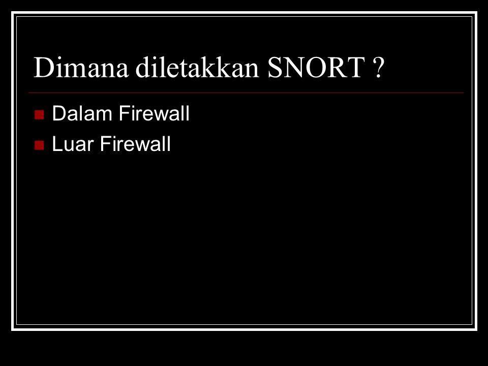 Dimana diletakkan SNORT ? Dalam Firewall Luar Firewall
