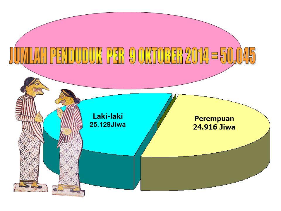 SOTK KEC WINDUSARI CAMAT: SYIHABIDIN ASHODIQI, SEKCAM: Drs.ARIF PRASETYA.