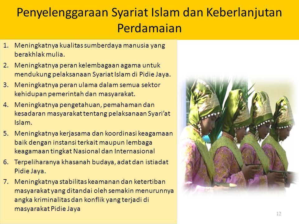 Penyelenggaraan Syariat Islam dan Keberlanjutan Perdamaian 1.Meningkatnya kualitas sumberdaya manusia yang berakhlak mulia. 2.Meningkatnya peran kelem