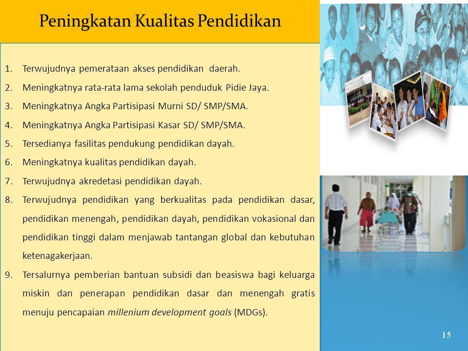 15 1.Terwujudnya pemerataan akses pendidikan daerah. 2.Meningkatnya rata-rata lama sekolah penduduk Pidie Jaya. 3.Meningkatnya Angka Partisipasi Murni