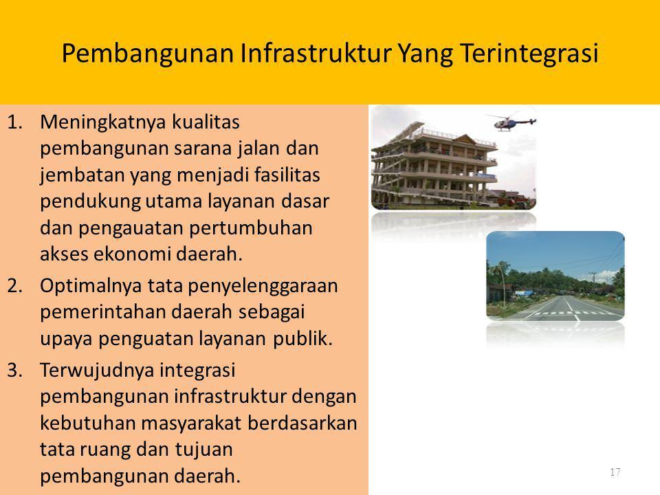 Pembangunan Infrastruktur Yang Terintegrasi 1.Meningkatnya kualitas pembangunan sarana jalan dan jembatan yang menjadi fasilitas pendukung utama layanan dasar dan pengauatan pertumbuhan akses ekonomi daerah.