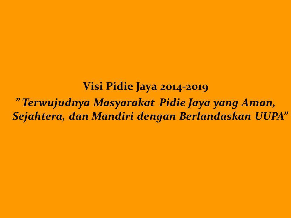 """Visi Pidie Jaya 2014-2019 """" Terwujudnya Masyarakat Pidie Jaya yang Aman, Sejahtera, dan Mandiri dengan Berlandaskan UUPA"""""""
