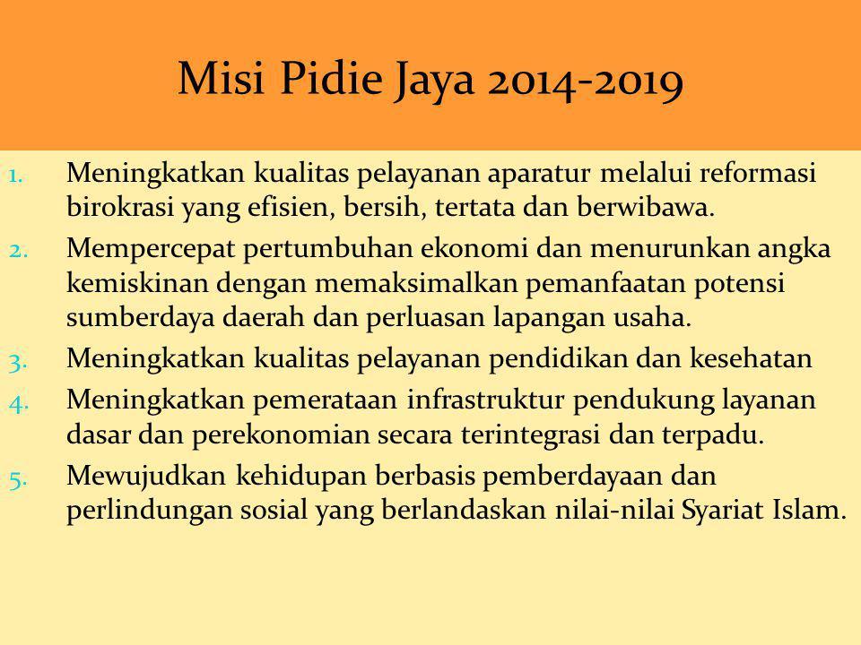 Misi Pidie Jaya 2014-2019 1. Meningkatkan kualitas pelayanan aparatur melalui reformasi birokrasi yang efisien, bersih, tertata dan berwibawa. 2. Memp